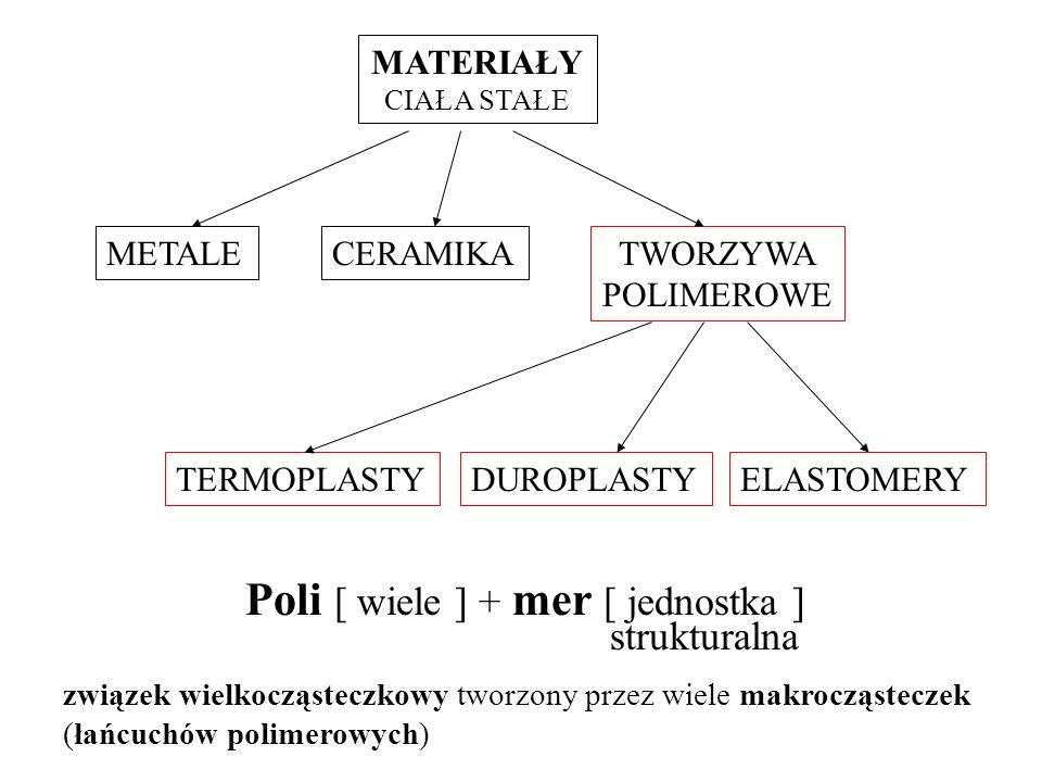 Poli [ wiele ] + mer [ jednostka ]